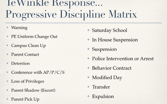 Discipline Assembly Slides